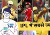 IPL Me Sabse Jyada Run wala Khiladi
